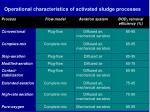 operational characteristics of activated sludge processes