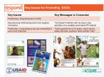 key issues for promoting iucds