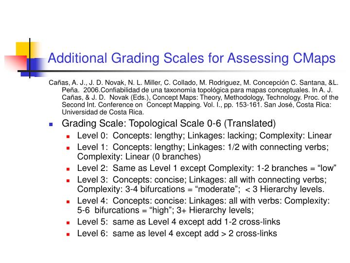 Additional Grading Scales for Assessing CMaps