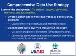 comprehensive data use strategy