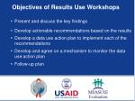 objectives of results use workshops