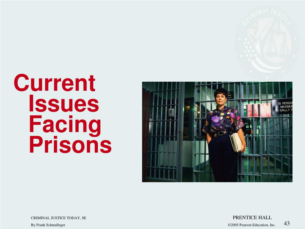 Current Issues Facing Prisons