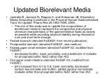 updated biorelevant media