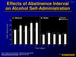 effects of abstinence interval on alcohol self administration