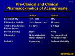 pre clinical and clinical pharmacokinetics of acamprosate