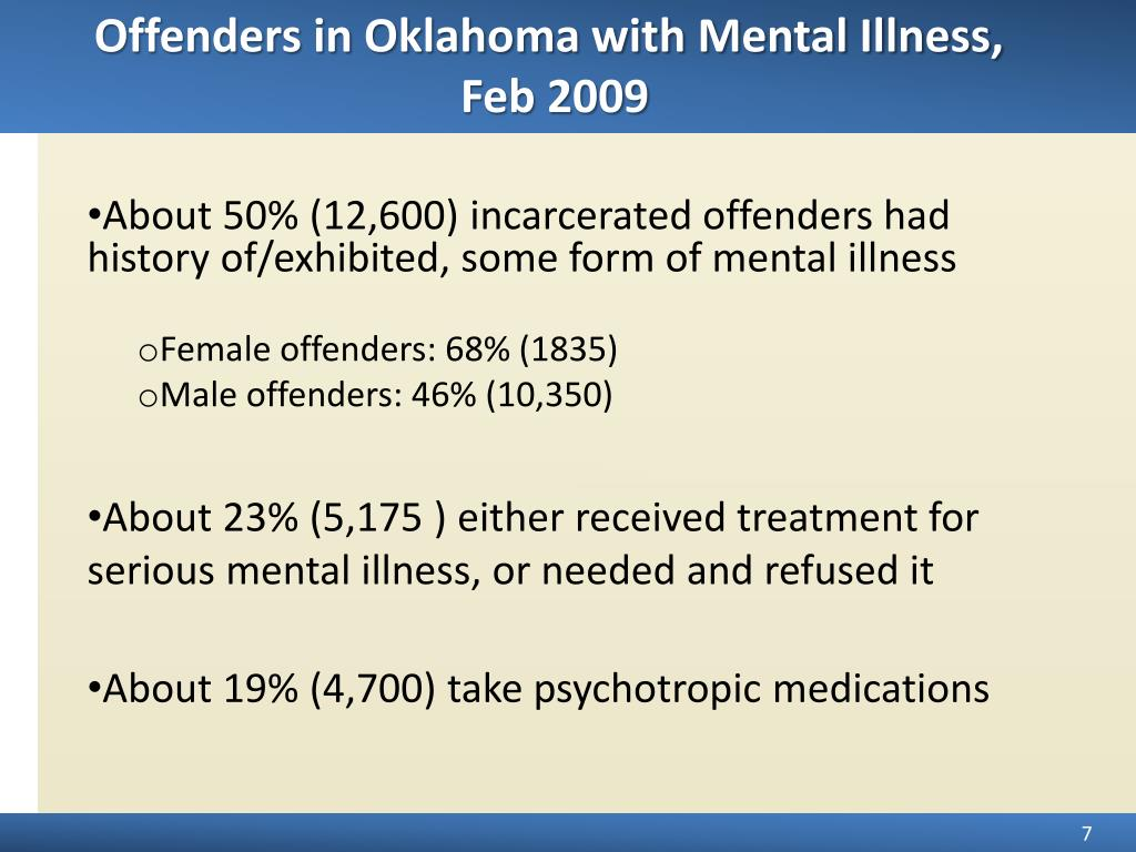 Offenders in Oklahoma with Mental Illness,
