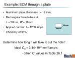 example ecm through a plate