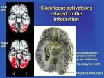 significant activations related to the interaction