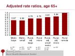 adjusted rate ratios age 65