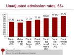 unadjusted admission rates 65