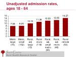 unadjusted admission rates ages 18 64