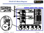 snap acs block diagram