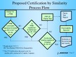 proposed certification by similarity process flow