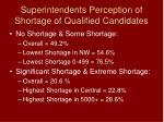 superintendents perception of shortage of qualified candidates