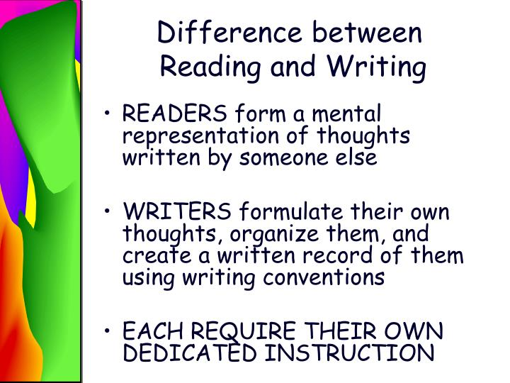 the inerconnection between reading and writing essay Besides my slight writing deformities, i have accomplished many pieces that has made me content of my writing such as my excellent introductions, that not only catch the readers attention, but also to get them hooked into reading my entire pieces.