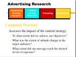 advertising research7