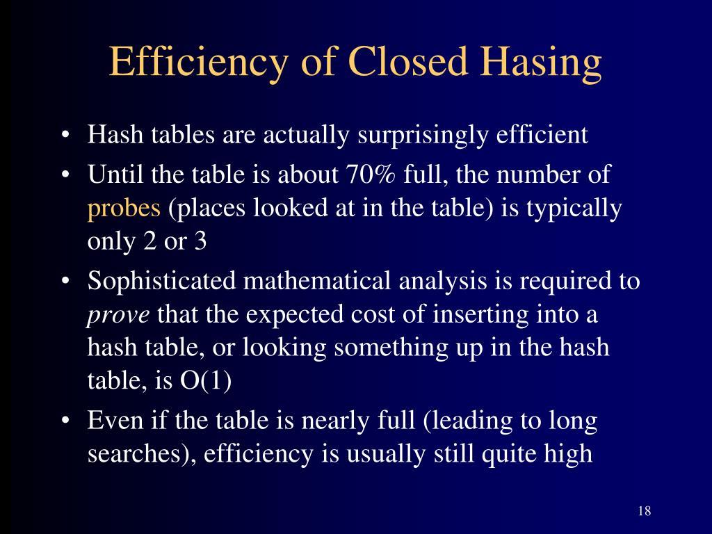 Efficiency of Closed Hasing