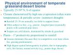 physical environment of temperate grassland desert biome