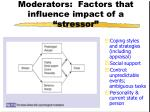 moderators factors that influence impact of a stressor