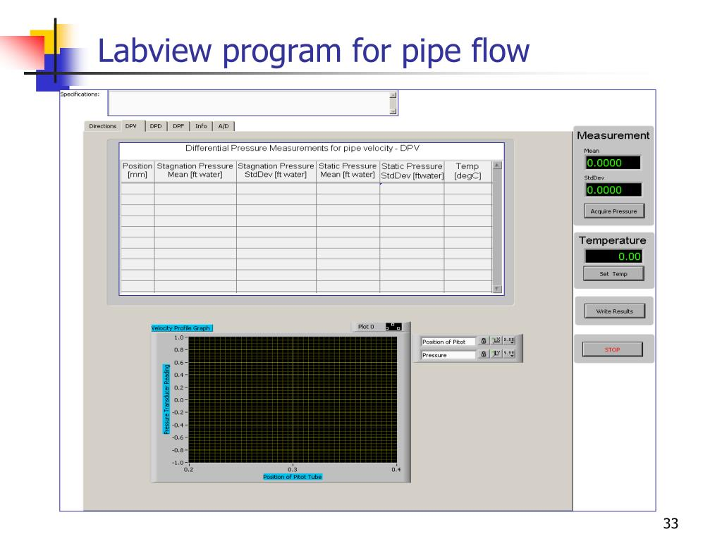 Labview program for pipe flow