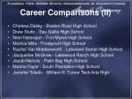 career comparisons ii