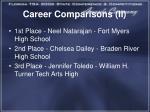 career comparisons ii1