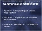 communication challenge i1