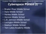 cyberspace pursuit i