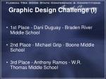 graphic design challenge i1