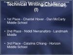 technical writing challenge i1