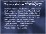 transportation challenge i