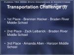 transportation challenge i1