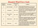 beaufort wind force scale46