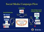 social media campaign flow