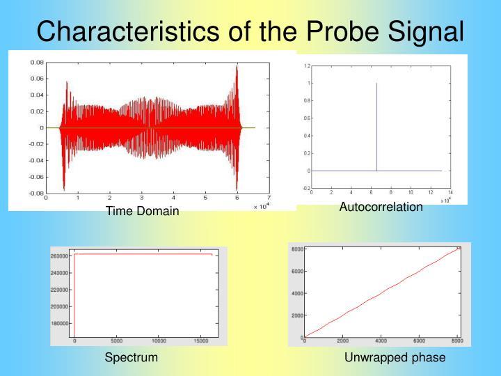 Characteristics of the Probe Signal