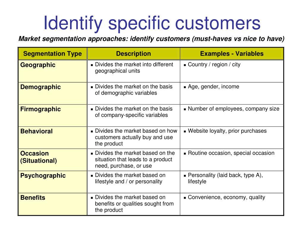 Identify specific customers