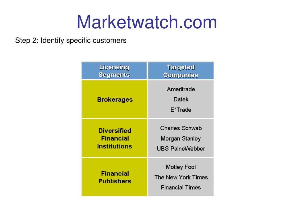 Marketwatch.com