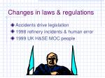 changes in laws regulations