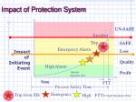 impact of protection system