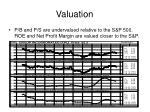 valuation67