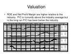 valuation70