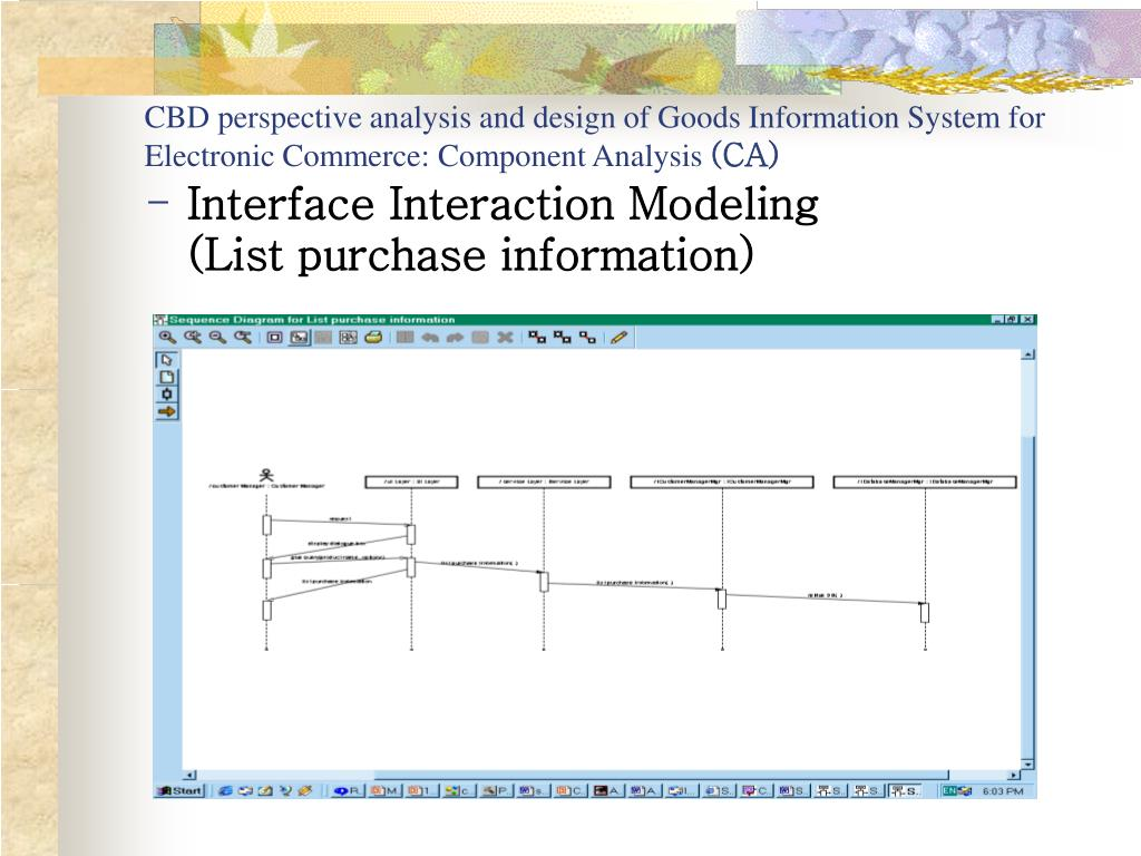 CBD perspective analysis and design of Goods Information System for Electronic Commerce: Component Analysis