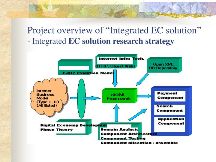 Project overview of integrated ec solution integrated ec solution research strategy