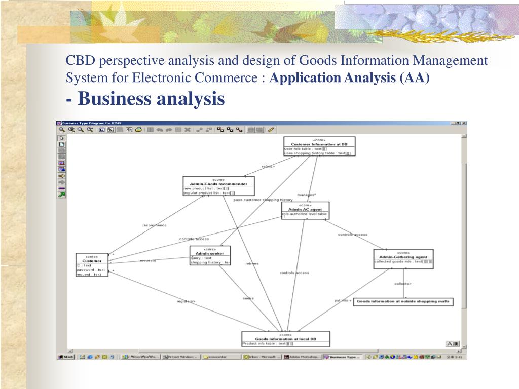 CBD perspective analysis and design of Goods Information Management System for Electronic Commerce :