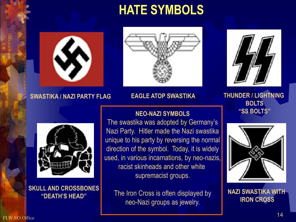 PPT - ALPHA Is a symbol to a Neo-Nazi group based in Philadelphia