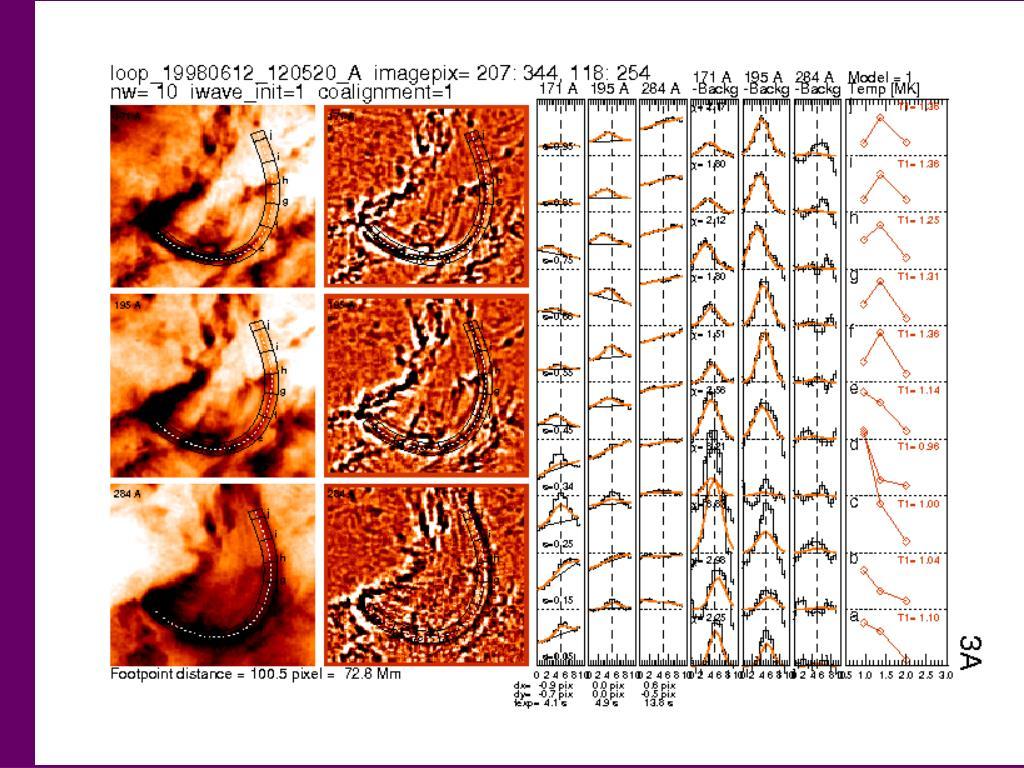 Loop_19980612_A