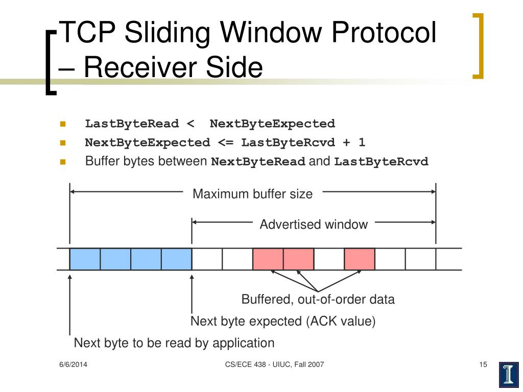 PPT - TCP PowerPoint Presentation - ID:1183668