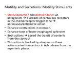 motility and secretions motility stimulants