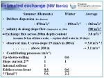 estimated exchange nw iberia