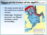 how to get the carbon off the shelf